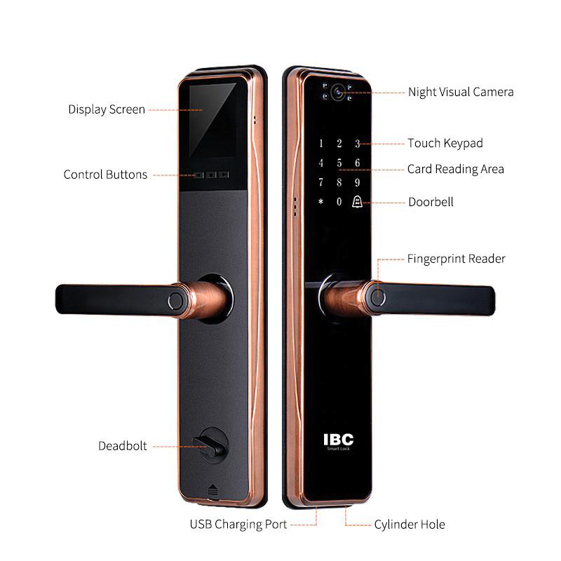 thiết kế chức năng của khóa camera IBC F8